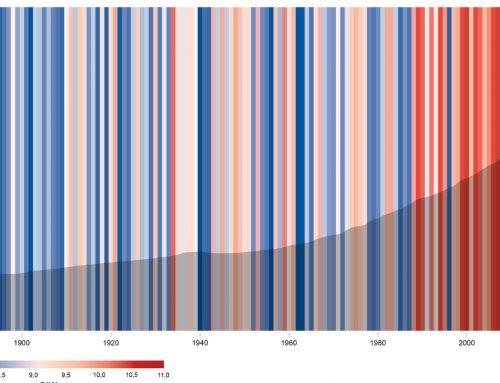 Europäisches Parlament will wirksame und gerechte Klimapolitik durchsetzen